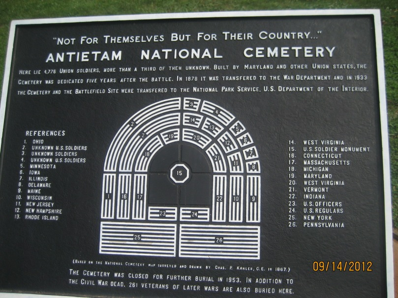 Antietam sign
